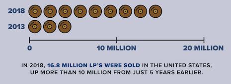 Vinyl Grooves Data