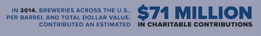 Charity Data